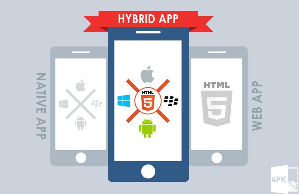 Ứng dụng lai Hybrid App